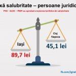 PSD-ALD-PMP au majorat tarifele la salubritate